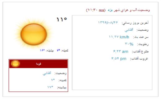 وضعیت آب و هوای استان یزد