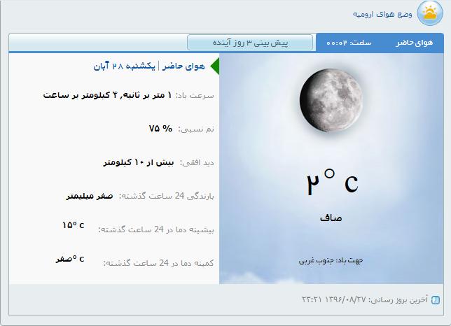 وضع هوای ارومیه یکشنبه ۲۸ آبان ماه