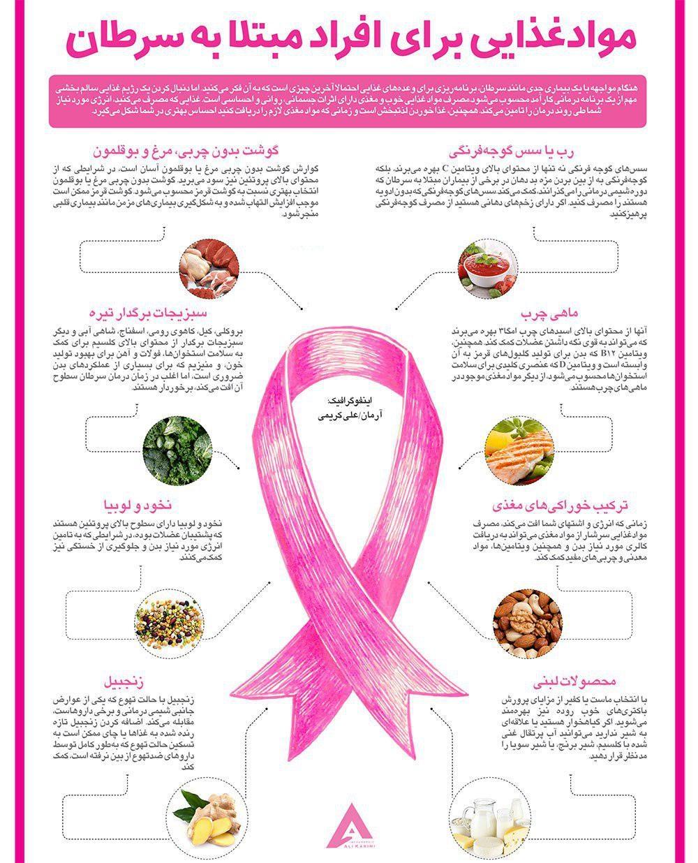 رژیم غذایی مقوی برای بیماران سرطانی + اینفوگرافیک