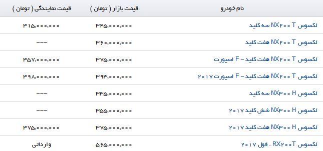 آخرین تغییرات قیمت محصولات Lexus در بازار ایران