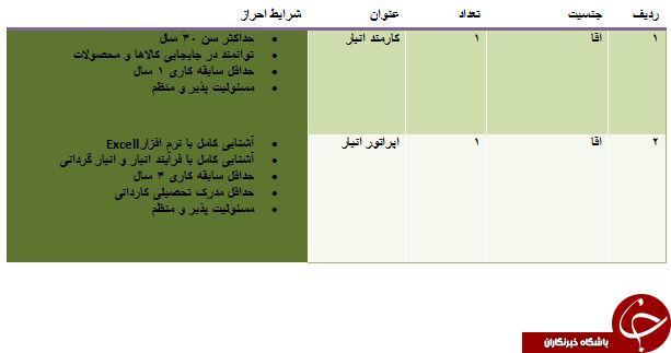 استخدام 2 ردیف شغلی در شیراز