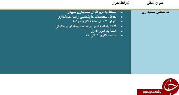 استخدام کارشناس حسابداری در قزوین