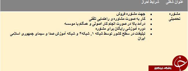 استخدام مشاوره تحصیلی در مازندران