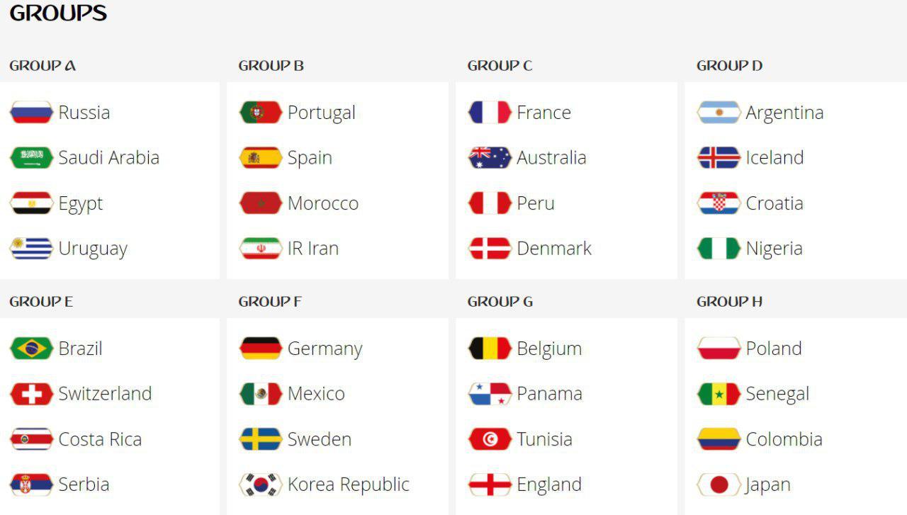 لحظه به لحظه با قرعه کشی جام جهانی روسیه ۲۰۱۸+ و تصاویر