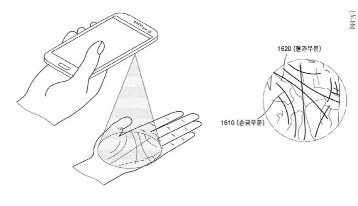 گوشی های آینده گلکسی سامسونگ می توانند رمز عبور را با کف دست خود دریافت کنند