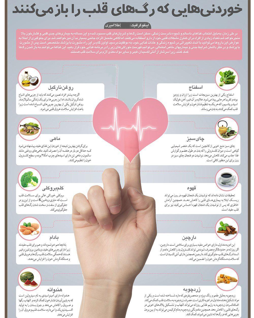 باز کردن رگ های قلب با مصرف 10 ماده غذایی + اینفوگرافی