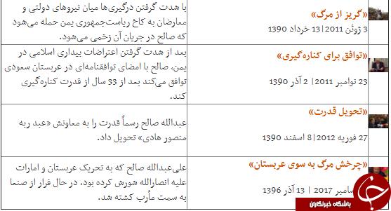 زندگی «علیعبدالله صالح»؛ از عرش تا فرش +تصاویر