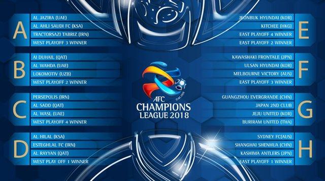 برنامه کامل مرحله گروهی رقابت های لیگ قهرمانان آسیا در فصل ۲۰۱۸