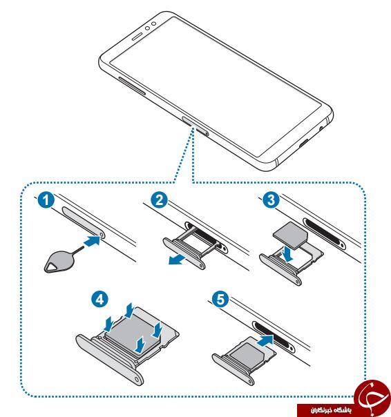 کتابچه راهنمای Samsung Galaxy A8 2018 وجود جک صوتی و صفحه نمایش 18: 9 را تایید کرد