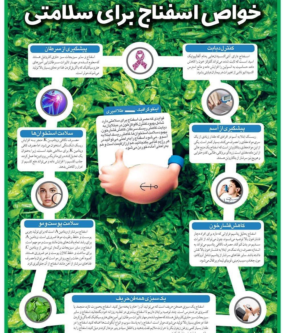 سبزی ضد سرطانی که قند و فشارخون را پایین می آورد