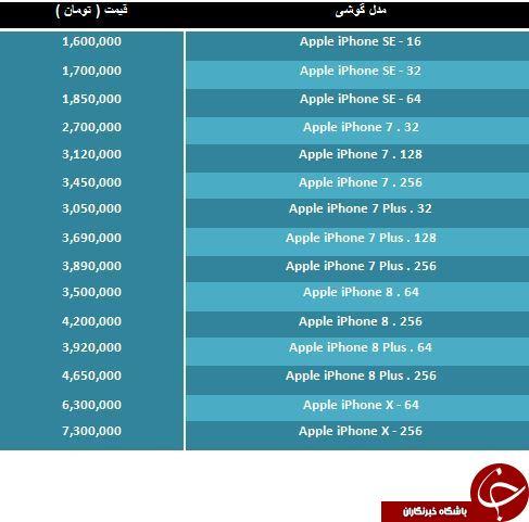 آخرین قیمت Apple iPhone X در بازار