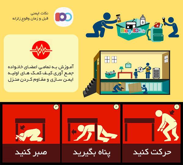 زمان وقوع زلزله چه کارهایی باید انجام دهیم؟