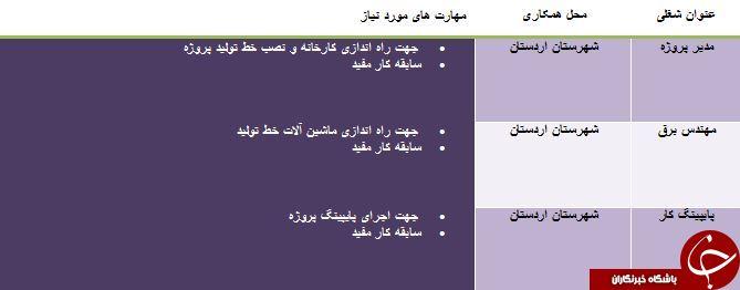 استخدام 3 ردیف شغلی در خوزستان
