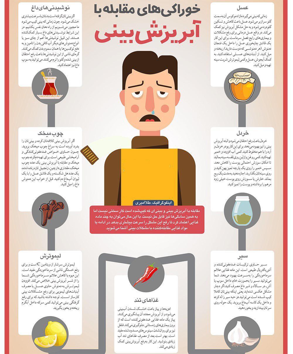 قوي ترين مواد غذايي براي درمان آبريزش بيني + اينفوگرافي