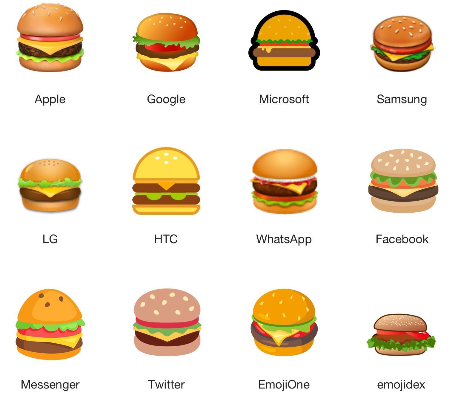 گوگل اموجی برگر خود را در اندروید 8.1 اصلاح کرد