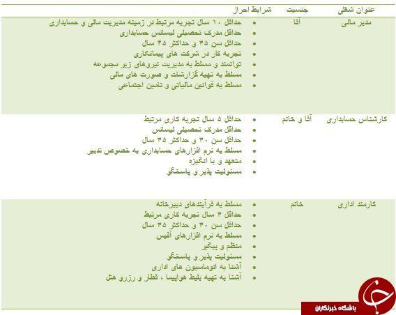 استخدام 3 ردیف شغلی در تهران