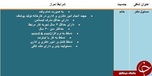 استخدام مسئول دفتر در اصفهان