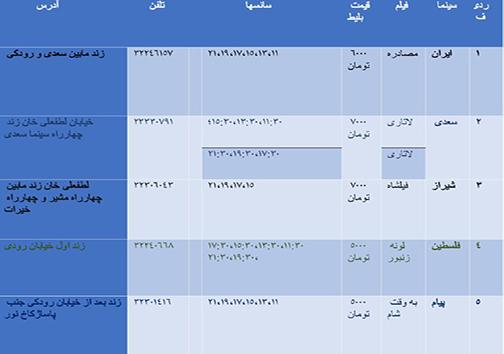برنامه چهارشنبه ۲۲ فروردین ماه ۹۷ سینماهای شیراز