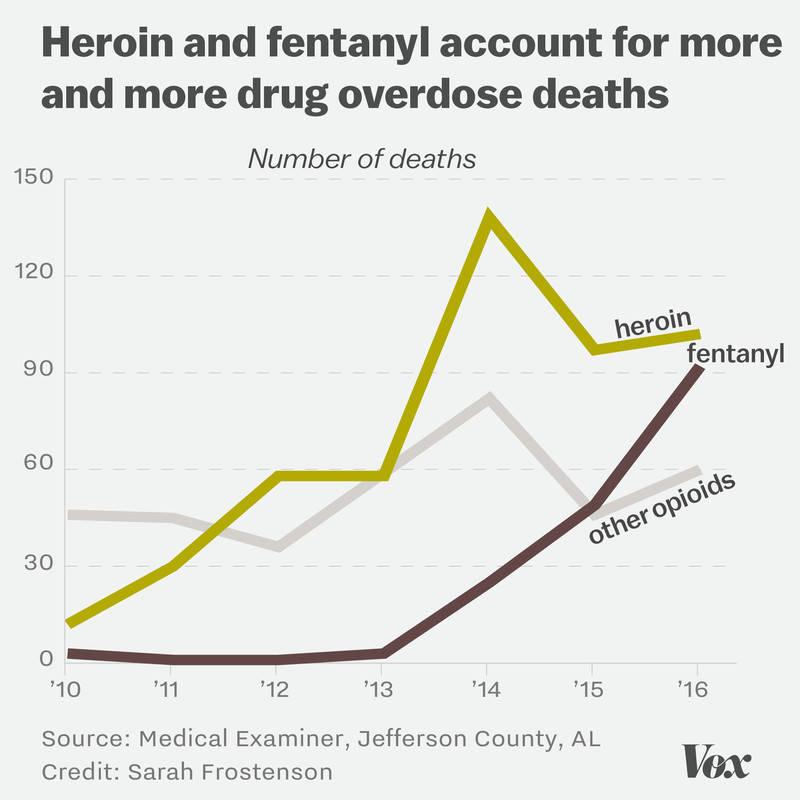 تلفات «اُوردوز» با مواد در یک سال، بیش از تلفات آمریکا در جنگ ویتنام+عکس و آمار