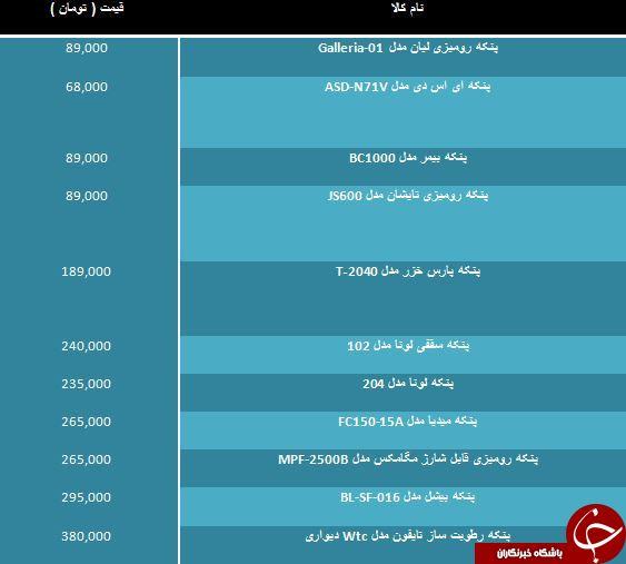 لیست ارزان قیمت ترین پنکه های موجود در بازار