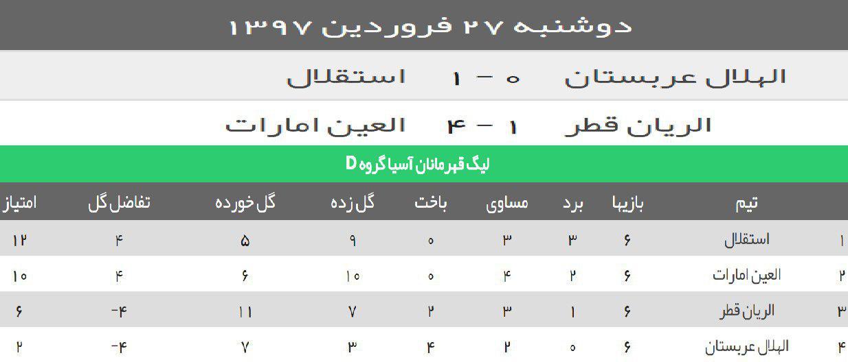 استقلال یک - الهلال صفر/پیروزی تشریفاتی شاگردان شفر برابر قهرمان ناکام سعودیها+فیلم
