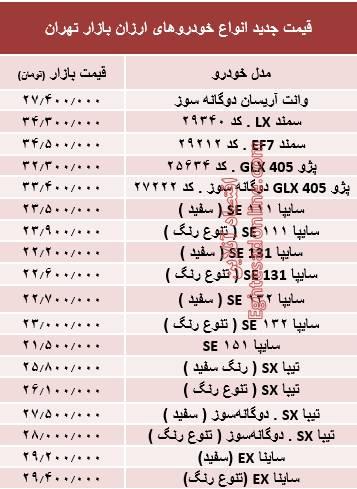 ارزان قیمتترین خودروهای بازار+جدول