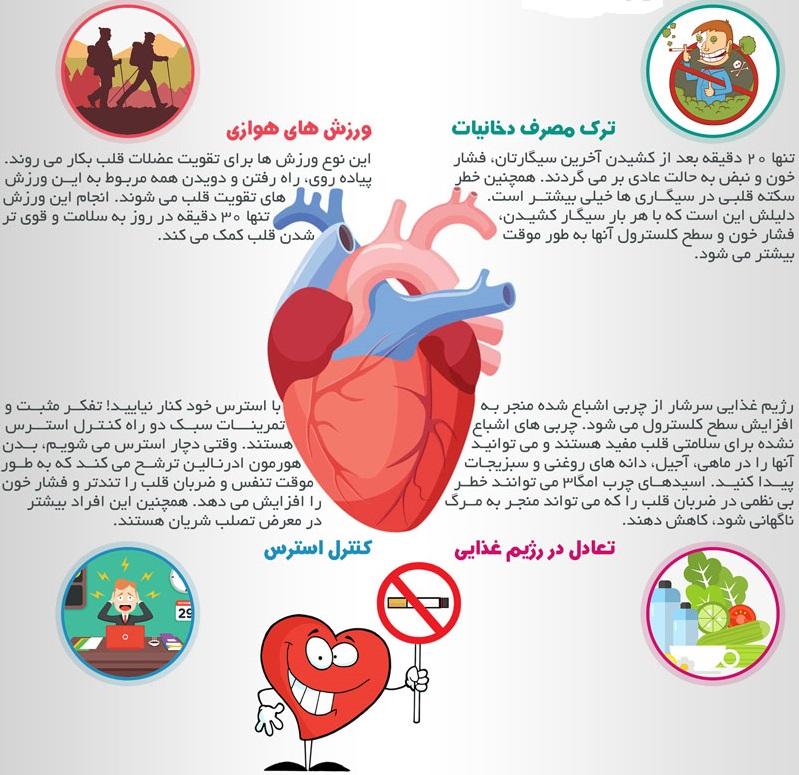 ۴ اقدام مهم برای قوی کردن قلب + اینفوگرافی
