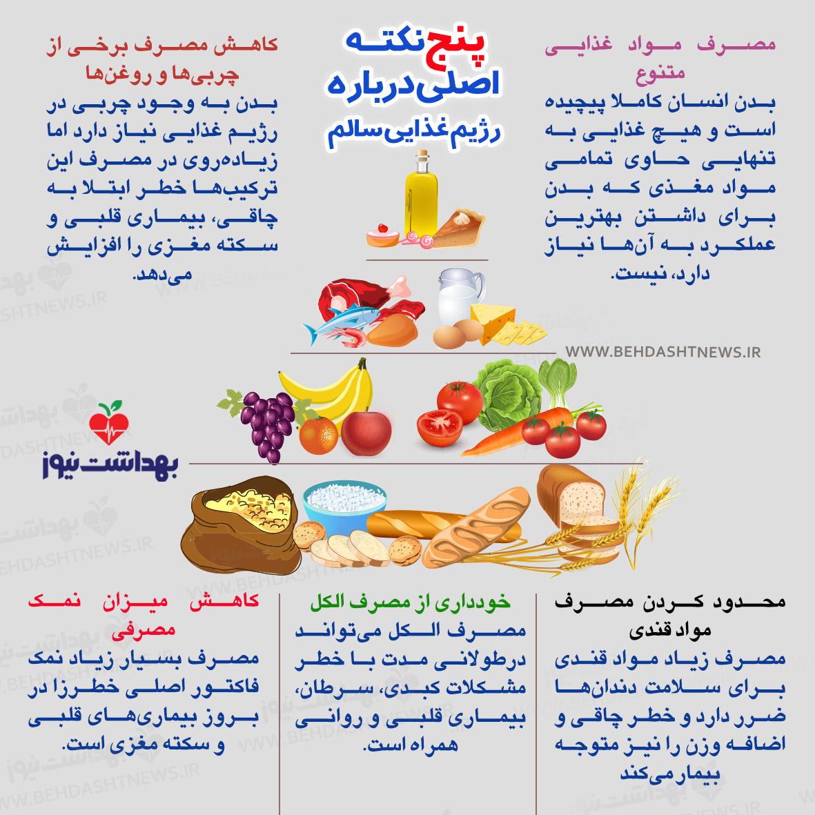 پنج نکتـــه اصلی درباره رژیم غذایی سالم