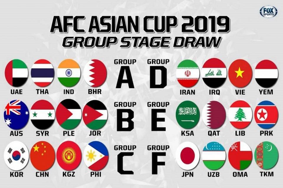 نکاتی جالب درباره تیمهای حاضر در جام ملتهای آسیا