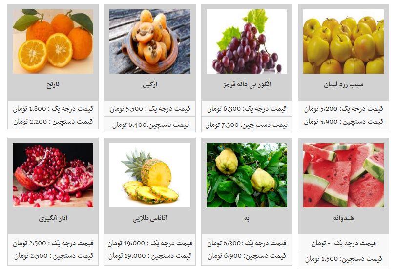 افزایش نسبی قیمت میوه و در غرفه تره بار