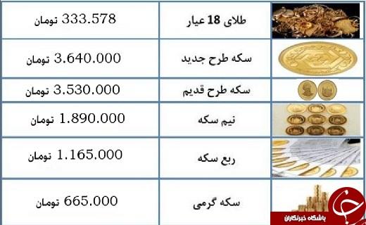 نرخ طلا و سکه در ۱۵ دی ماه ۹۷+ جدول