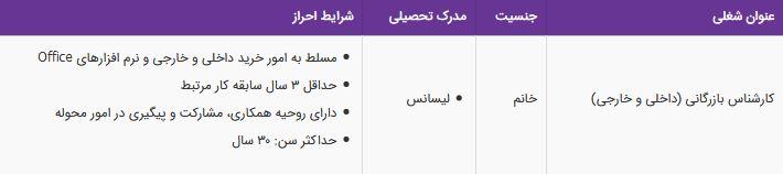 استخدام کارشناس بازرگانی (داخلی و خارجی) خانم در تهران