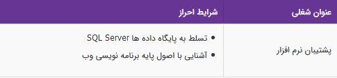 استخدام پشتیبان نرم افزار در شرکت همتارایانه در تهران