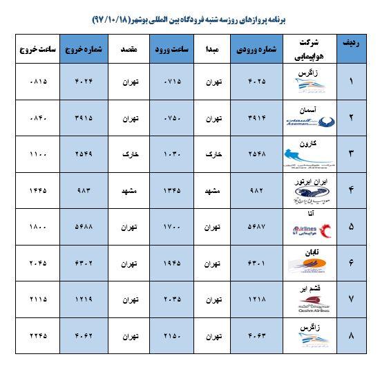 جدول پروازهای امروز فرودگاه بوشهر