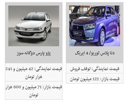 نوسان قیمت خودرو