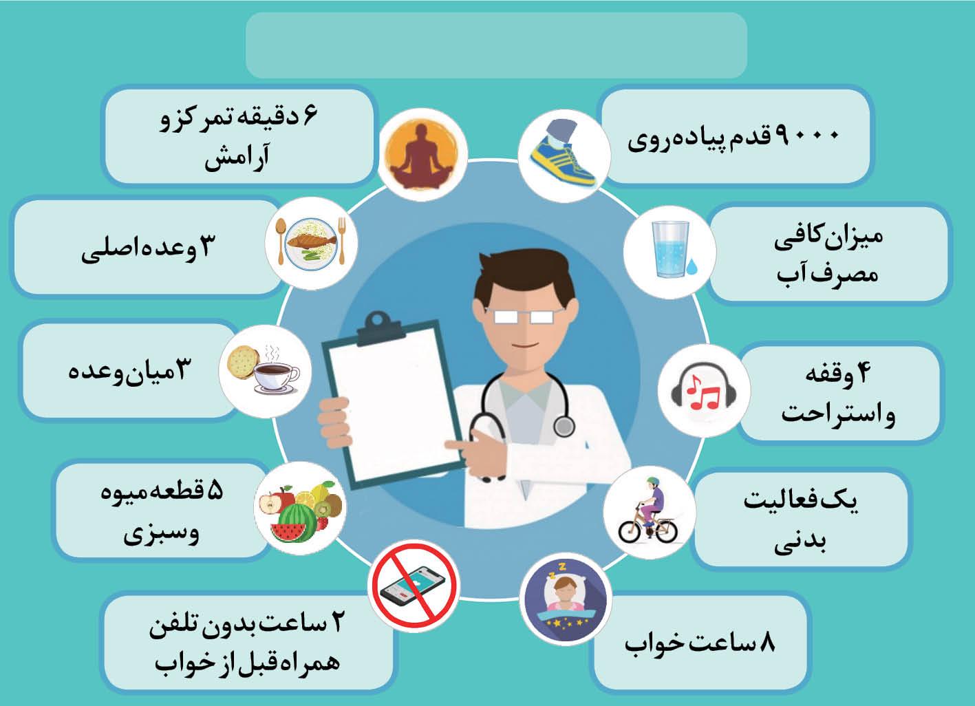 راهکارهای حفظ سلامتی بدن+اینفوگرافی