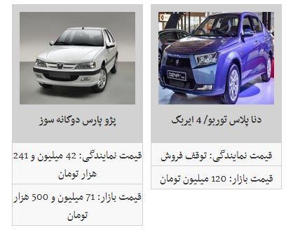 لیست جدید محصولات ایران خودرو