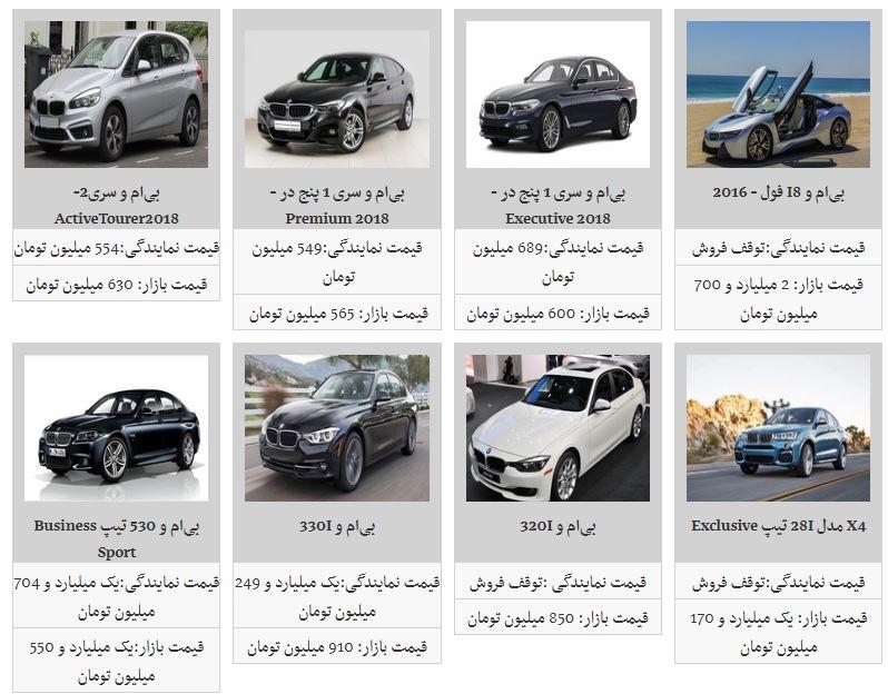 کاهش قیمت خودروهای آلمانی در بازار تهران