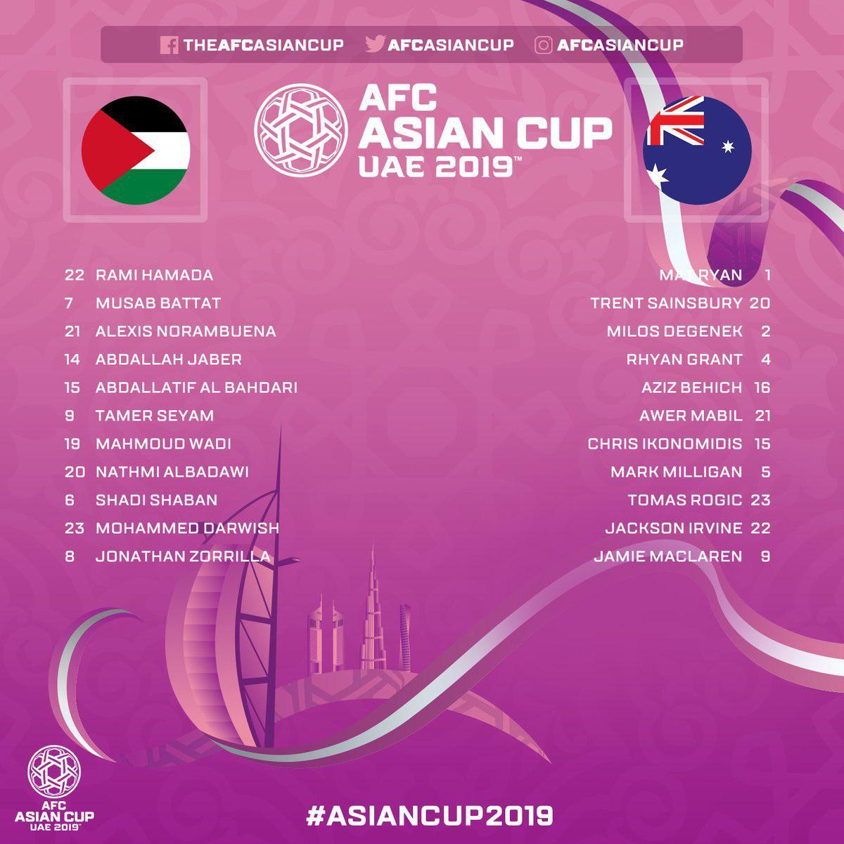 ترکیب تیمهای ملی فوتبال فلسطین - استرالیا در جام ملتهای آسیا
