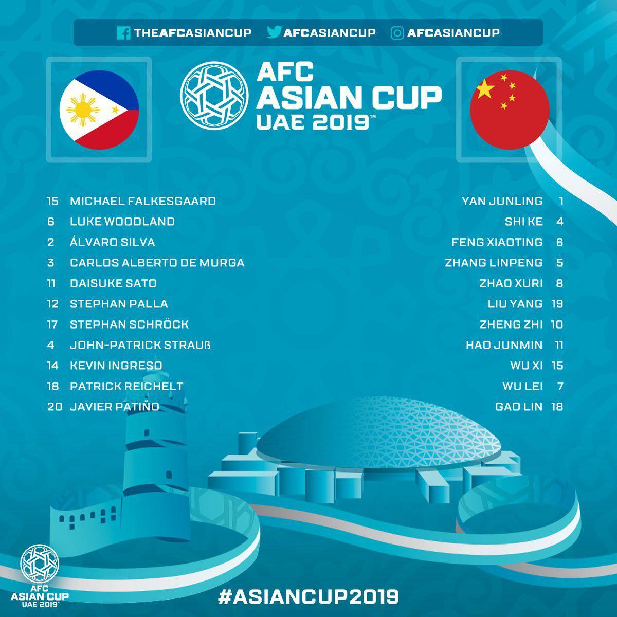 ترکیب تیمهای ملی فوتبال فیلیپین - چین در جام ملتهای آسیا
