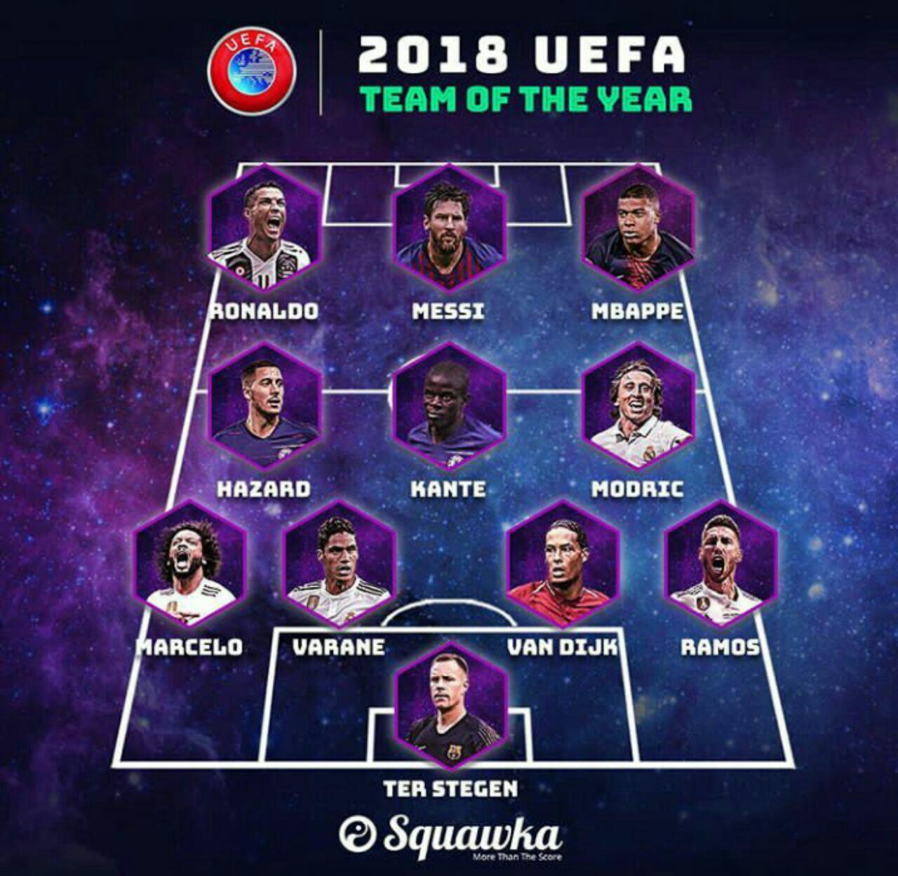 تیم منتخب سال ۲۰۱۸ فوتبال جهان معرفی شد
