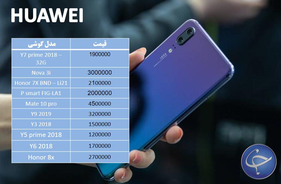 روند کاهشی قیمت تلفنهمراه در بازار، همچنان ادامه دارد/آخرین قیمت تلفن همراه در بازار (بروزرسانی ۲۲ دی) +جدول