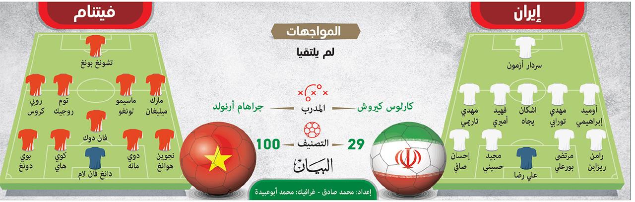 ترکیب احتمالی ایران از دید رسانه اماراتی