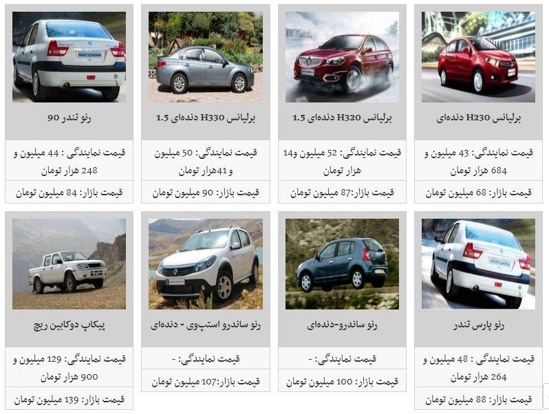 آخرین قیمت محصولات پارس خودرو (۲۲/دی/۹۷)