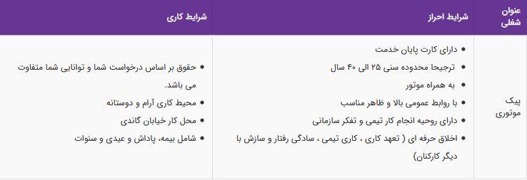 استخدام پیک موتوری در یک شرکت معتبر در تهران