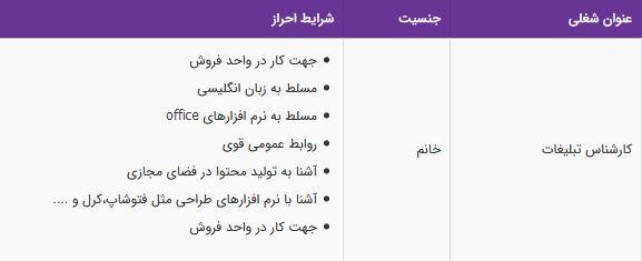 استخدام کارشناس تبلیغات خانم مسلط به زبان انگلیسی در تهران