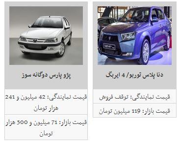 قیمت خودرو کاهش یافت+جدول
