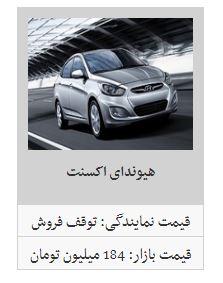 جدیدترین قیمت محصولات کرمان خودرو