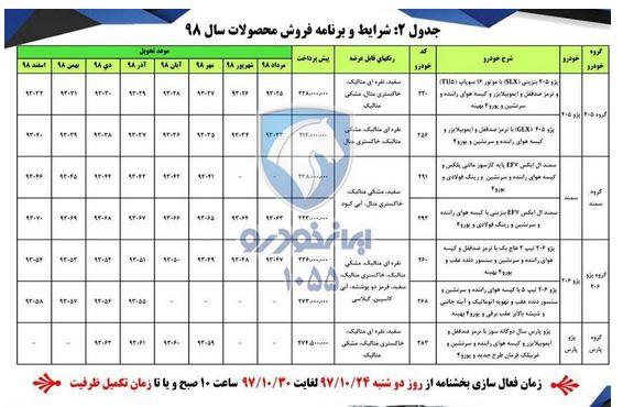 پیشفروش ۴ محصول ایران خودرو از فردا آغاز میشود + جدول و جزییات