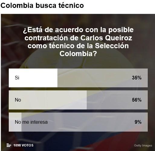 کلمبیایی ها برای حضور کی روش نظرسنجی به راه انداختند